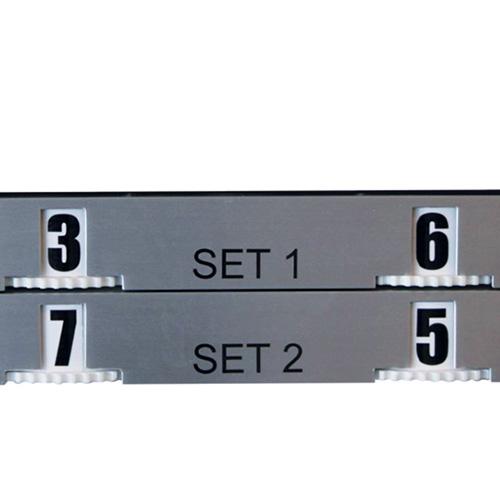 set score